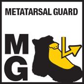 Metatarsal Guard